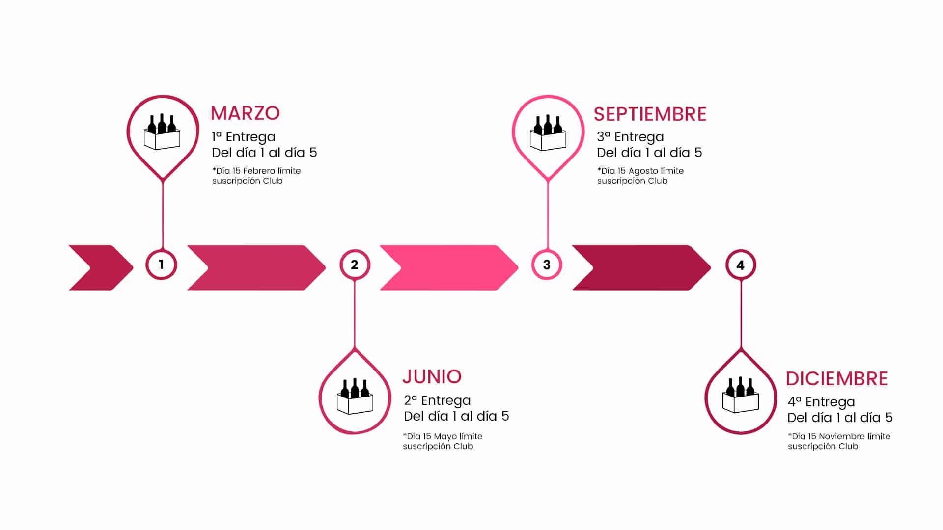 Calendario Club Terravino